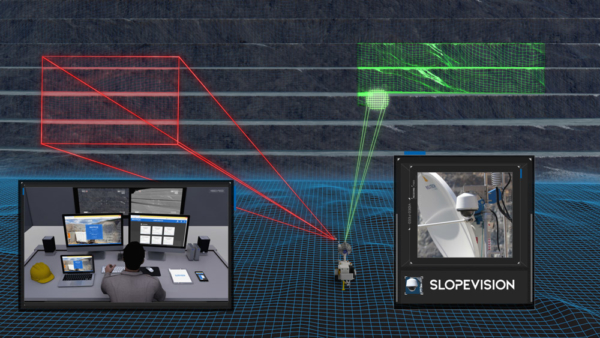slope-vision-independent-operation-from-the-radar