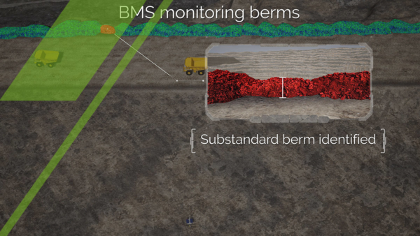 Berm Monitoring System (BMS) Functionality